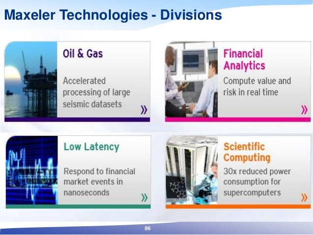 86 Maxeler Technologies - Divisions