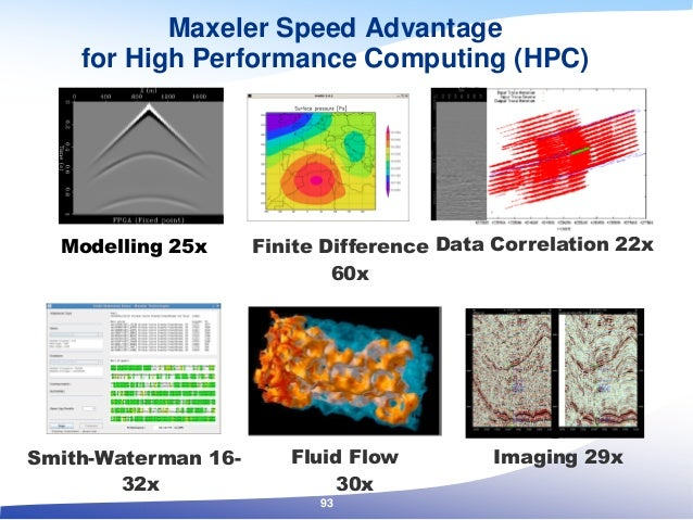 Maxeler Speed Advantage for High Performance Computing (HPC) Modelling 25x Finite Difference 60x Data Correlation 22x Smit...