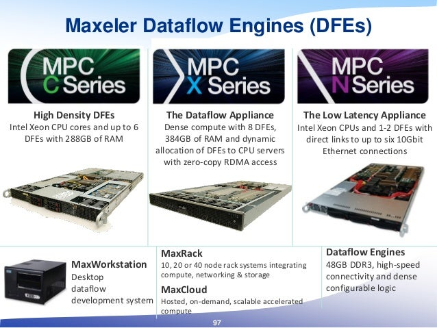 Maxeler Dataflow Engines (DFEs) High Density DFEs Intel Xeon CPU cores and up to 6 DFEs with 288GB of RAM The Dataflow App...