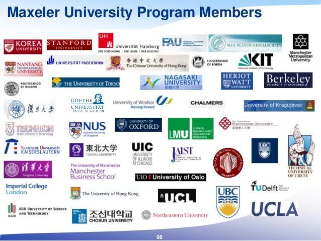 Maxeler University Program Members 98
