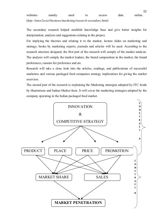 Phd thesis marketing management