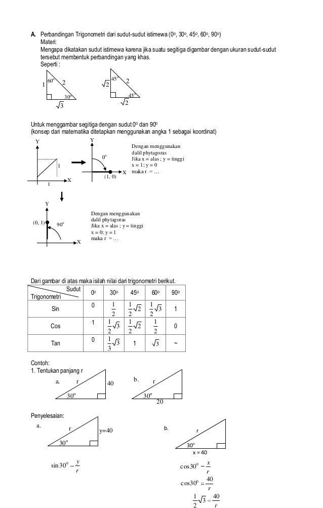 Nilai Perbandingan Trigonometri Pada Berbagai Kuadran