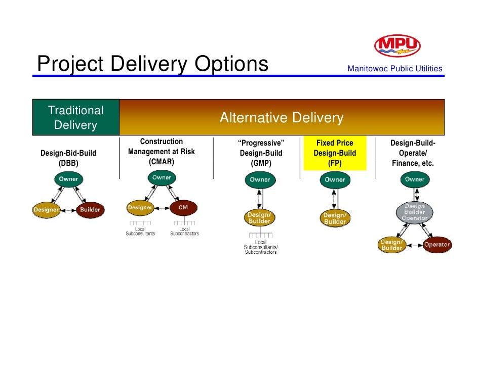 Construction Projects Delivery Methods - Nilaksh Kothari, Manitowoc P…