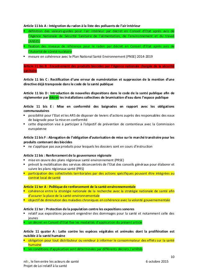 10 nile, le lien entre les acteurs de santé 6 octobre 2015 Projet de Loi relatif à la santé Article 11 bis A : Intégration...