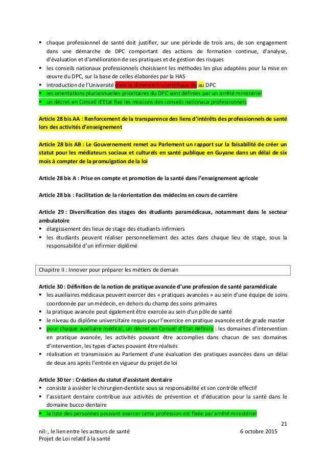 21 nile, le lien entre les acteurs de santé 6 octobre 2015 Projet de Loi relatif à la santé  chaque professionnel de sant...