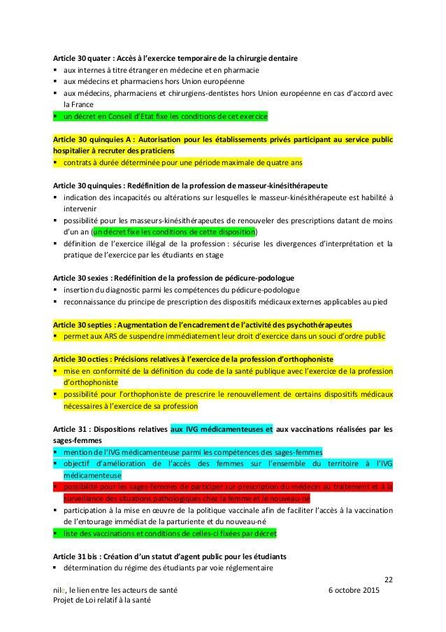 22 nile, le lien entre les acteurs de santé 6 octobre 2015 Projet de Loi relatif à la santé Article 30 quater : Accès à l'...