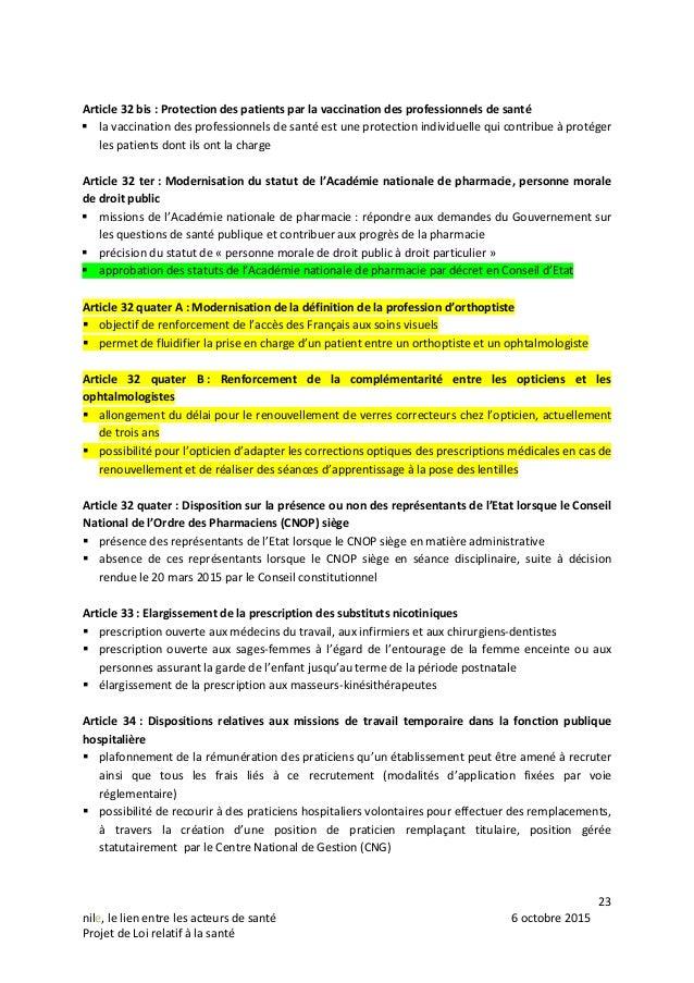 23 nile, le lien entre les acteurs de santé 6 octobre 2015 Projet de Loi relatif à la santé Article 32 bis : Protection de...