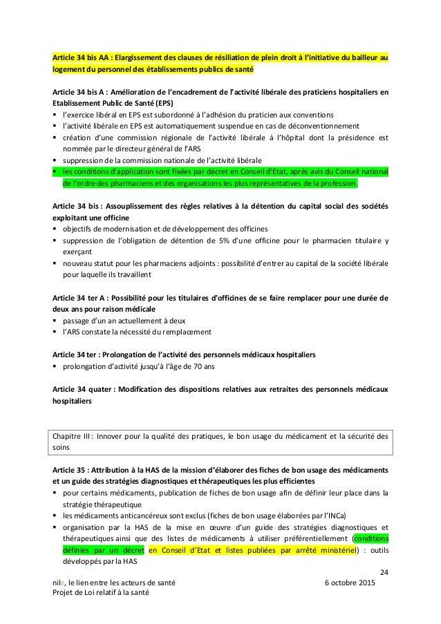 24 nile, le lien entre les acteurs de santé 6 octobre 2015 Projet de Loi relatif à la santé Article 34 bis AA : Elargissem...
