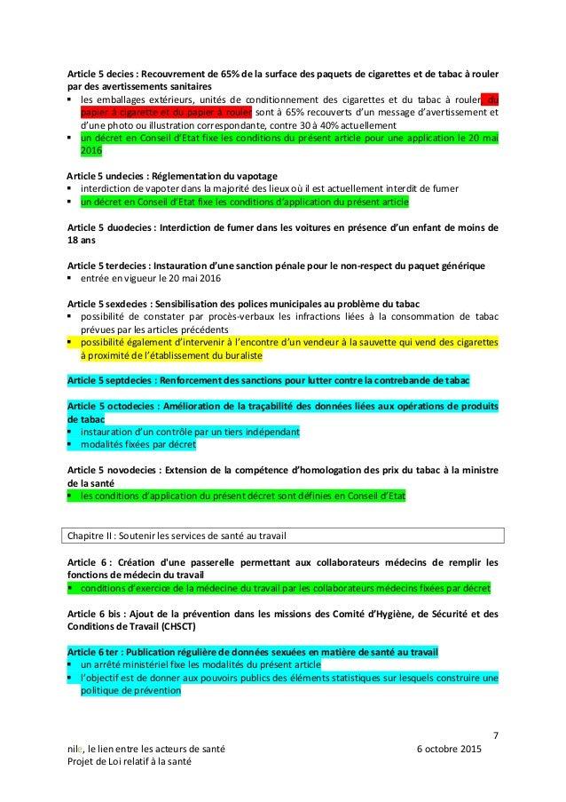 7 nile, le lien entre les acteurs de santé 6 octobre 2015 Projet de Loi relatif à la santé Article 5 decies : Recouvrement...