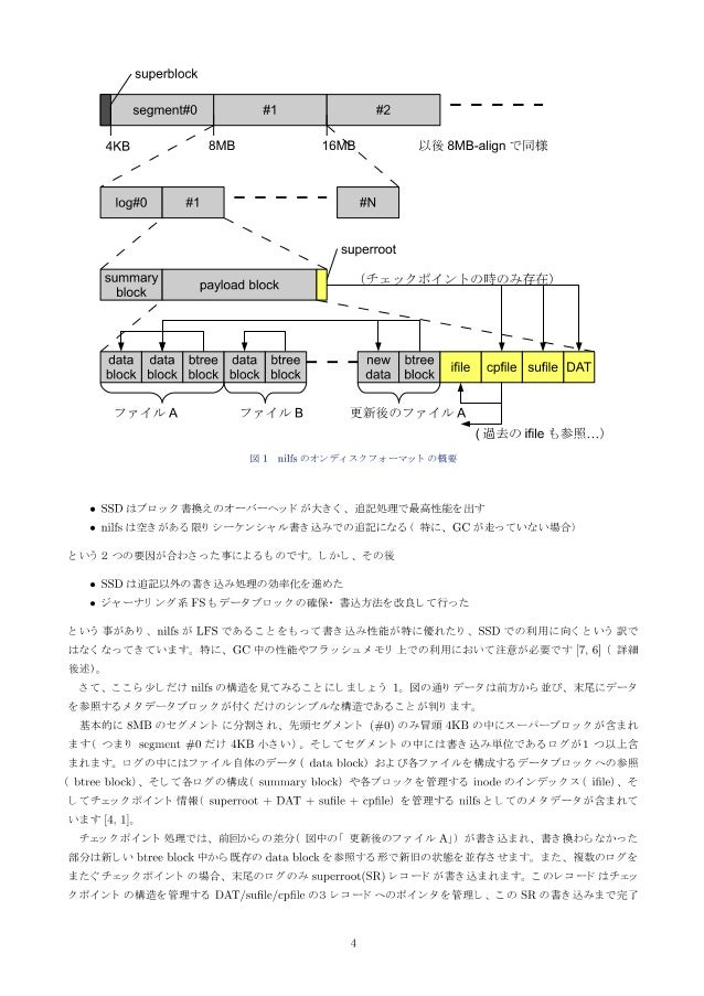 Nilfs usage-report-and-comparison-at-tokyodebian