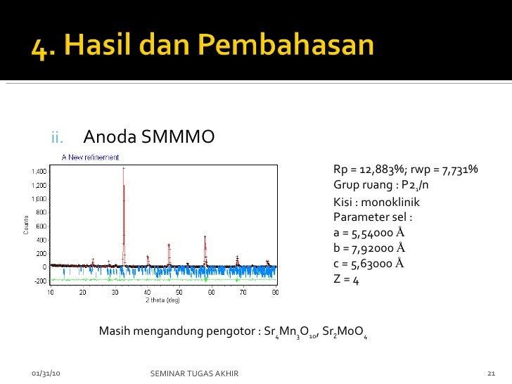<ul><ul><li>Anoda SMMMO </li></ul></ul>02/08/10 SEMINAR TUGAS AKHIR Rp = 12,883%; rwp = 7,731% Grup ruang : P2 1 /n Kisi :...