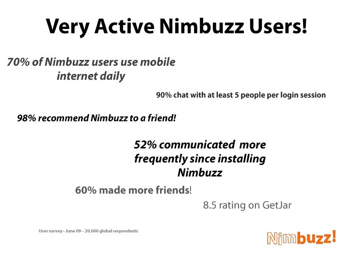 Very Active Nimbuzz Users!<br />70% of Nimbuzz users use mobile internet daily<br />90% chat with at least 5 people per lo...