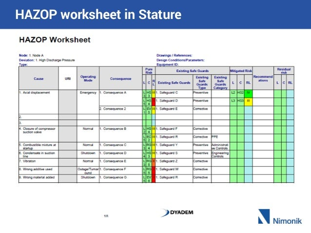 The link between risk management critical controls and auditing – Risk Management Worksheet