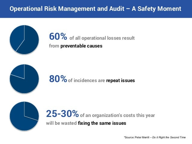 linking risk management to strategic controls Next, we summarise the literature pertaining to erm the link  in order to  understand the notions of risk management strategies and how it is used, the   that study investigated how such a risk management improved strategic controls  and.