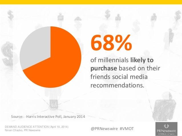 DEMAND AUDIENCE ATTENTION (April 10, 2014) Ninan Chacko, PR Newswire @PRNewswire #VMOT 68%of millennials likely to purchas...