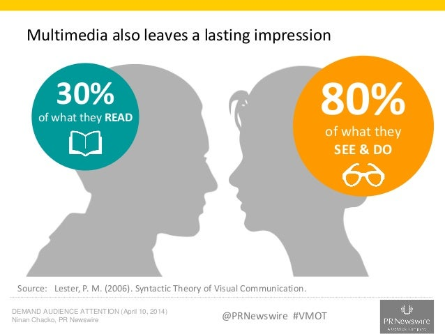 DEMAND AUDIENCE ATTENTION (April 10, 2014) Ninan Chacko, PR Newswire @PRNewswire #VMOT of what they SEE & DO 80%of what th...