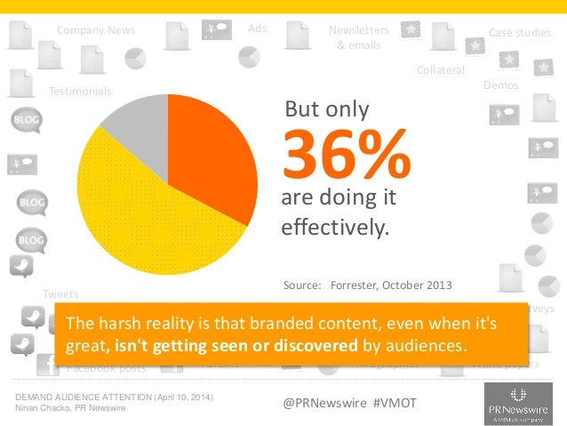 DEMAND AUDIENCE ATTENTION (April 10, 2014) Ninan Chacko, PR Newswire @PRNewswire #VMOT 36%are doing it effectively. But on...