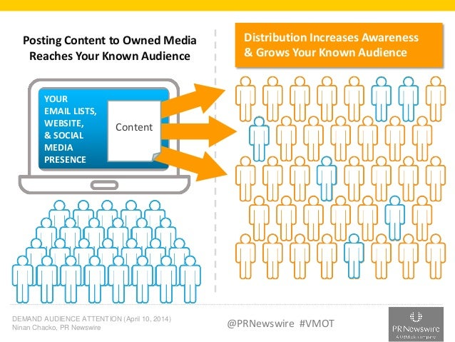 DEMAND AUDIENCE ATTENTION (April 10, 2014) Ninan Chacko, PR Newswire @PRNewswire #VMOT Posting Content to Owned Media Reac...