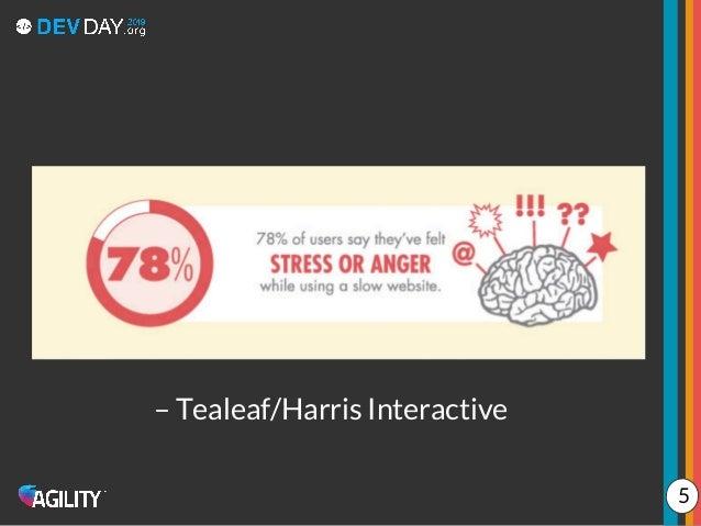 – Tealeaf/Harris Interactive 5
