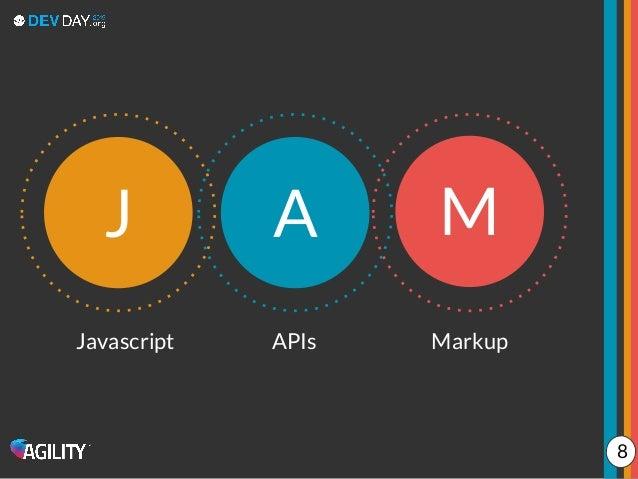 J A MJ A M Javascript APIs Markup 8