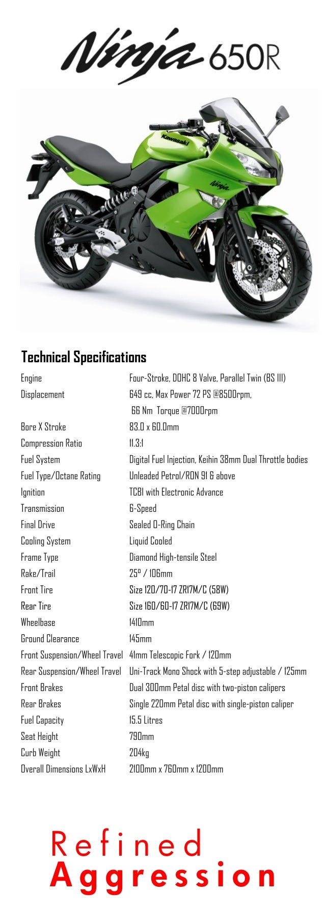 Ninja 650 technical specifications
