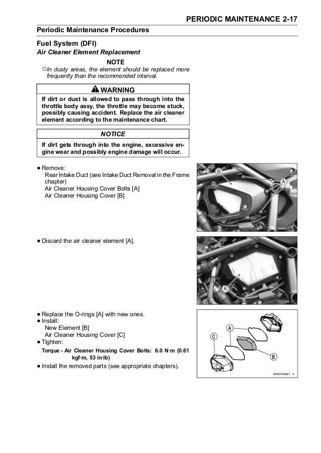 Kawasaki Ninja H2 (ZX1000NF) '15 Service manual