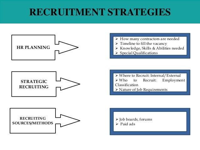 recruitment plan and strategy for a coffee shop