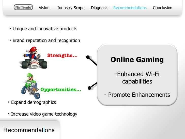swot analysis for nintendo The swot analysis of nintendo strengths according to datamonitor's company profile on nintendo, published on september 17, 2007, nintendo has four main strengths: a strong brand name, high returns, high employee efficiency, and debt free status.