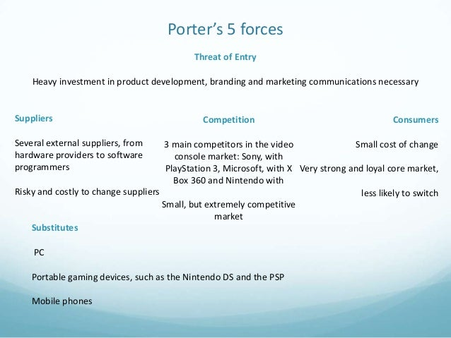 porters five forces for nintendo With the creation of wii in 2006, nintendo entered the blue ocean  the porter's  five forces framework is a useful tool to evaluate the level of.