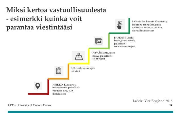 UEF // University of Eastern Finland Miksi kertoa vastuullisuudesta - esimerkki kuinka voit parantaa viestintääsi 17 HEIKK...
