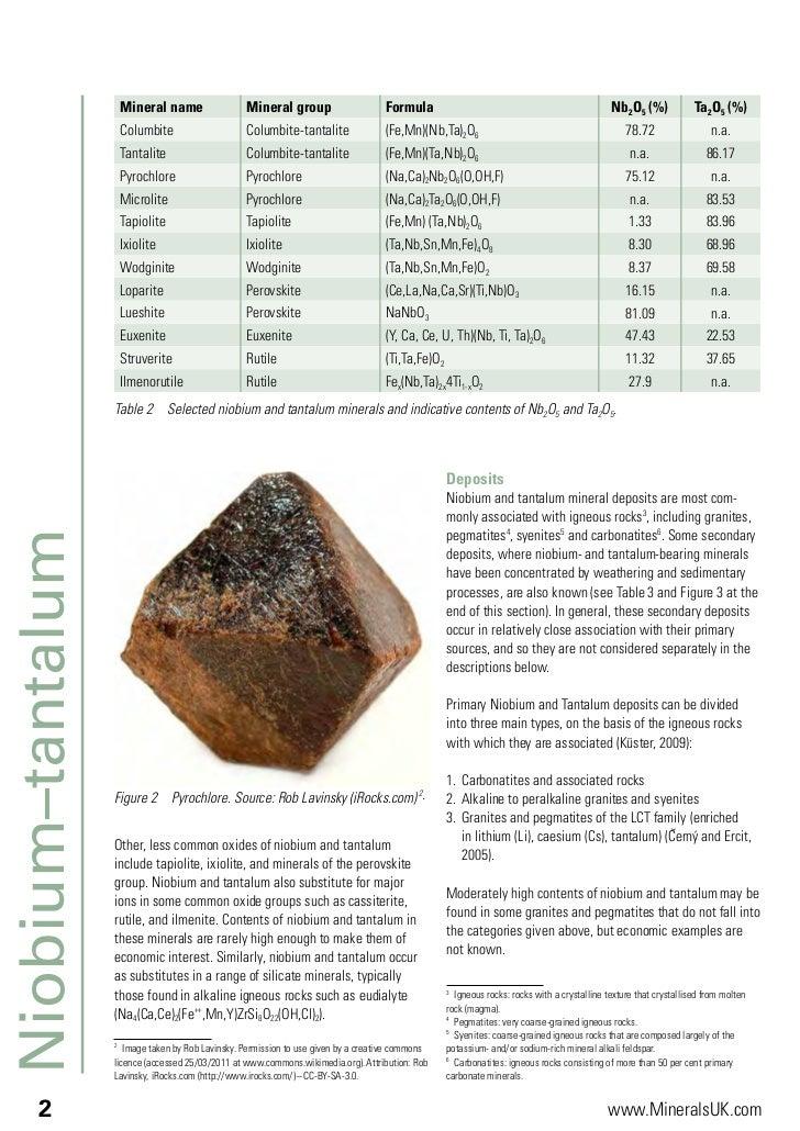 Niobium-Tantalum: IM-Mining.com Slide 2