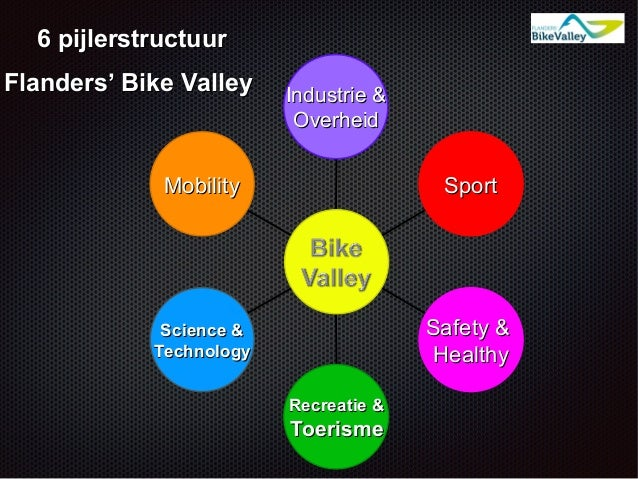 Industrie &Industrie & OverheidOverheid SportSport Safety &Safety & HealthyHealthy Recreatie &Recreatie & ToerismeToerisme...