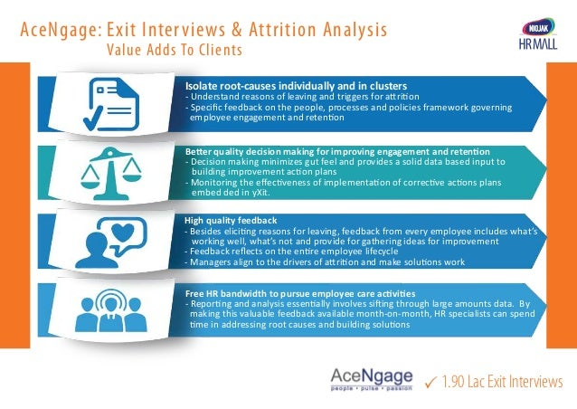 What Is the Meaning of Attrition Used in HR?