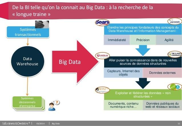 © 11 Data Warehouse Systèmes transactionnels Systèmes décisionnels d'entreprise Big Data De la BI telle qu'on la connait a...