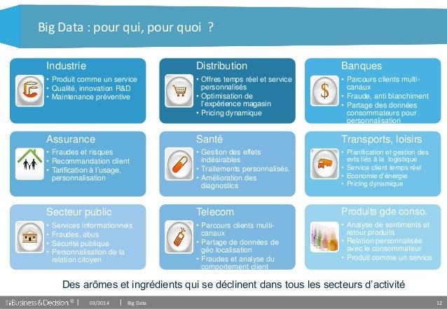 © 12 Big Data : pour qui, pour quoi ? Industrie • Produit comme un service • Qualité, innovation R&D • Maintenance prévent...