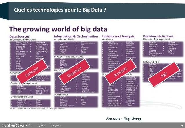 © 18 Quelles technologies pour le Big Data ? Sources : Ray Wang 03/2014 Big Data