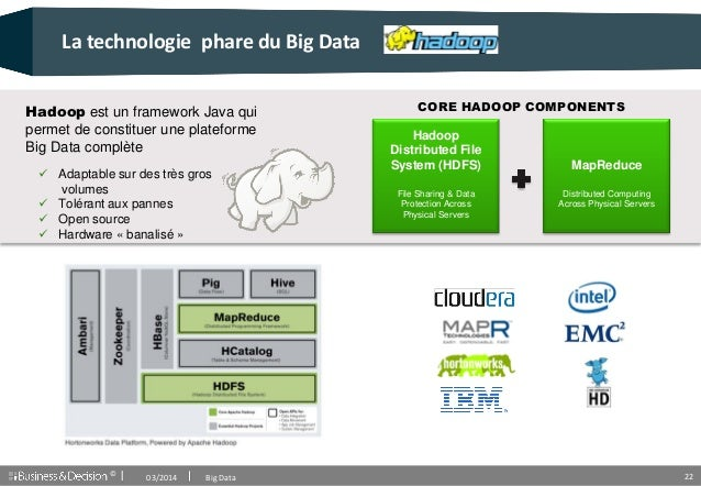 © 22 La technologie phare du Big Data Hadoop Distributed File System (HDFS) File Sharing & Data Protection Across Physical...