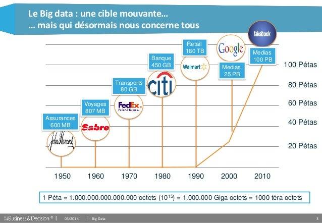 © 3 Le Big data : une cible mouvante… … mais qui désormais nous concerne tous 03/2014 Big Data 1950 1960 1970 1980 1990 20...