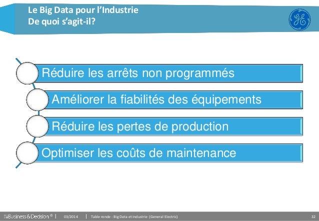 © 32 Le Big Data pour l'Industrie De quoi s'agit-il? 03/2014 Table ronde : Big Data et industrie (General Electric) Réduir...