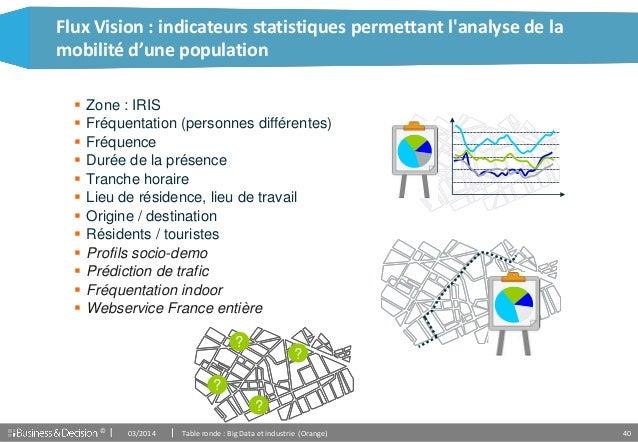 © 40 Flux Vision : indicateurs statistiques permettant l'analyse de la mobilité d'une population ? ? ? ?  Zone : IRIS  F...