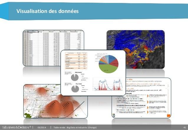 © 41 Visualisation des données 03/2014 Table ronde : Big Data et industrie (Orange)