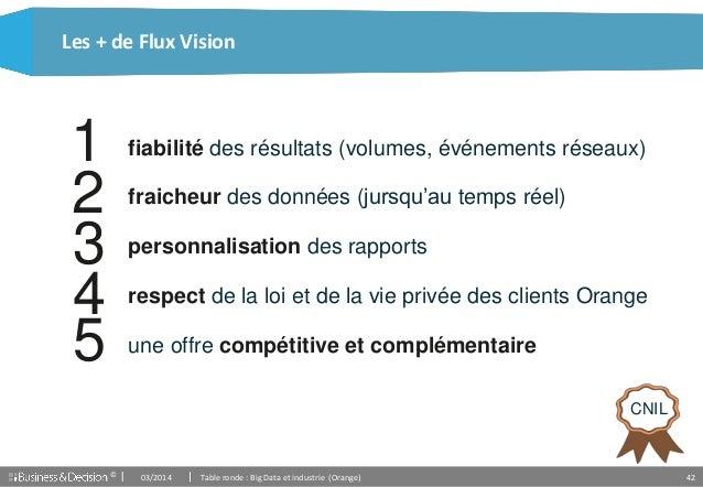 © 42 Les + de Flux Vision fiabilité des résultats (volumes, événements réseaux) fraicheur des données (jursqu'au temps rée...