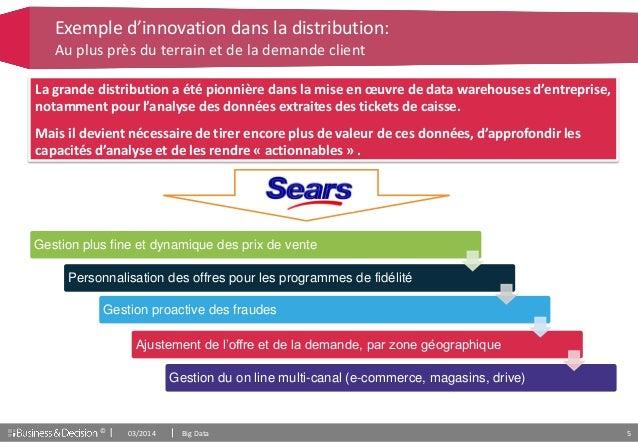 © 5 Exemple d'innovation dans la distribution: Au plus près du terrain et de la demande client La grande distribution a ét...