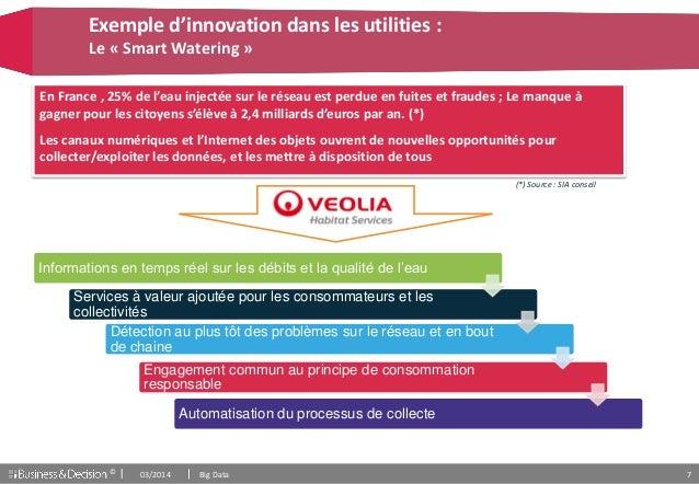 © 7 Exemple d'innovation dans les utilities : Le « Smart Watering » (*) Source : SIA conseil En France , 25% de l'eau inje...
