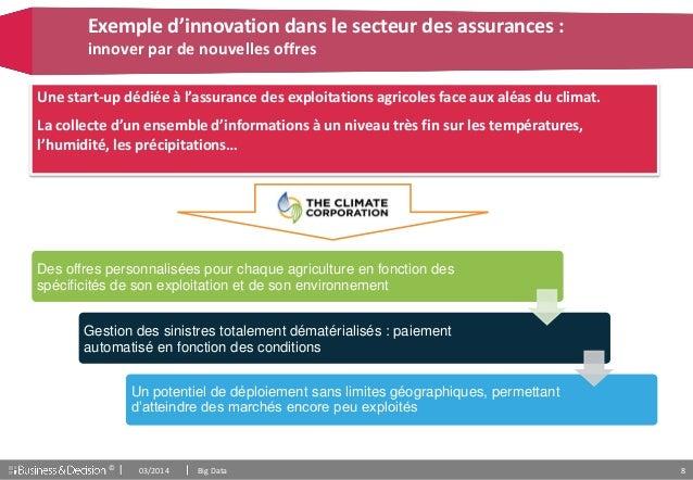 © 8 Exemple d'innovation dans le secteur des assurances : innover par de nouvelles offres Une start-up dédiée à l'assuranc...