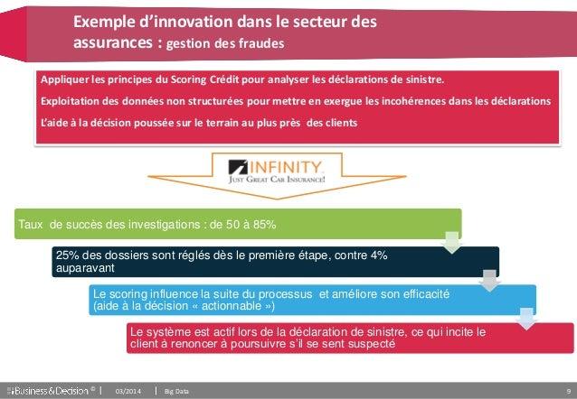 © 9 Exemple d'innovation dans le secteur des assurances : gestion des fraudes Appliquer les principes du Scoring Crédit po...