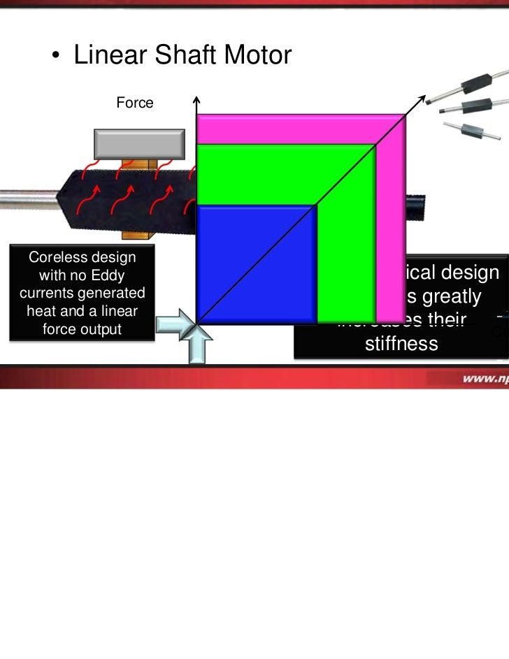 nippon pulse linear shaft motor product presentation 2011 in english rh slideshare net