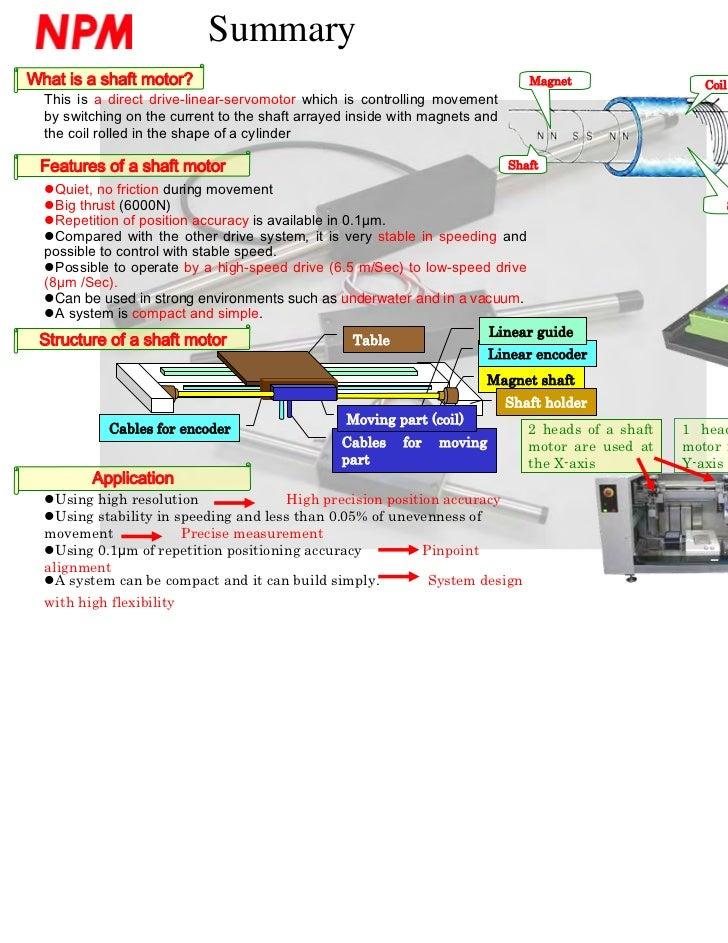 nippon pulse linear shaft motor presentation 2005 rh slideshare net