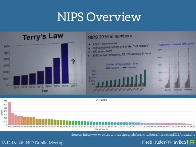 NIPS 2016 Highlights - Sebastian Ruder Slide 3