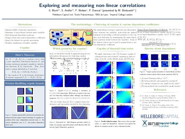 Exploring and measuring non-linear correlations G. Marti† , S. Andler†‡ , F. Nielsen , P. Donnat† (presented by M. Binkows...